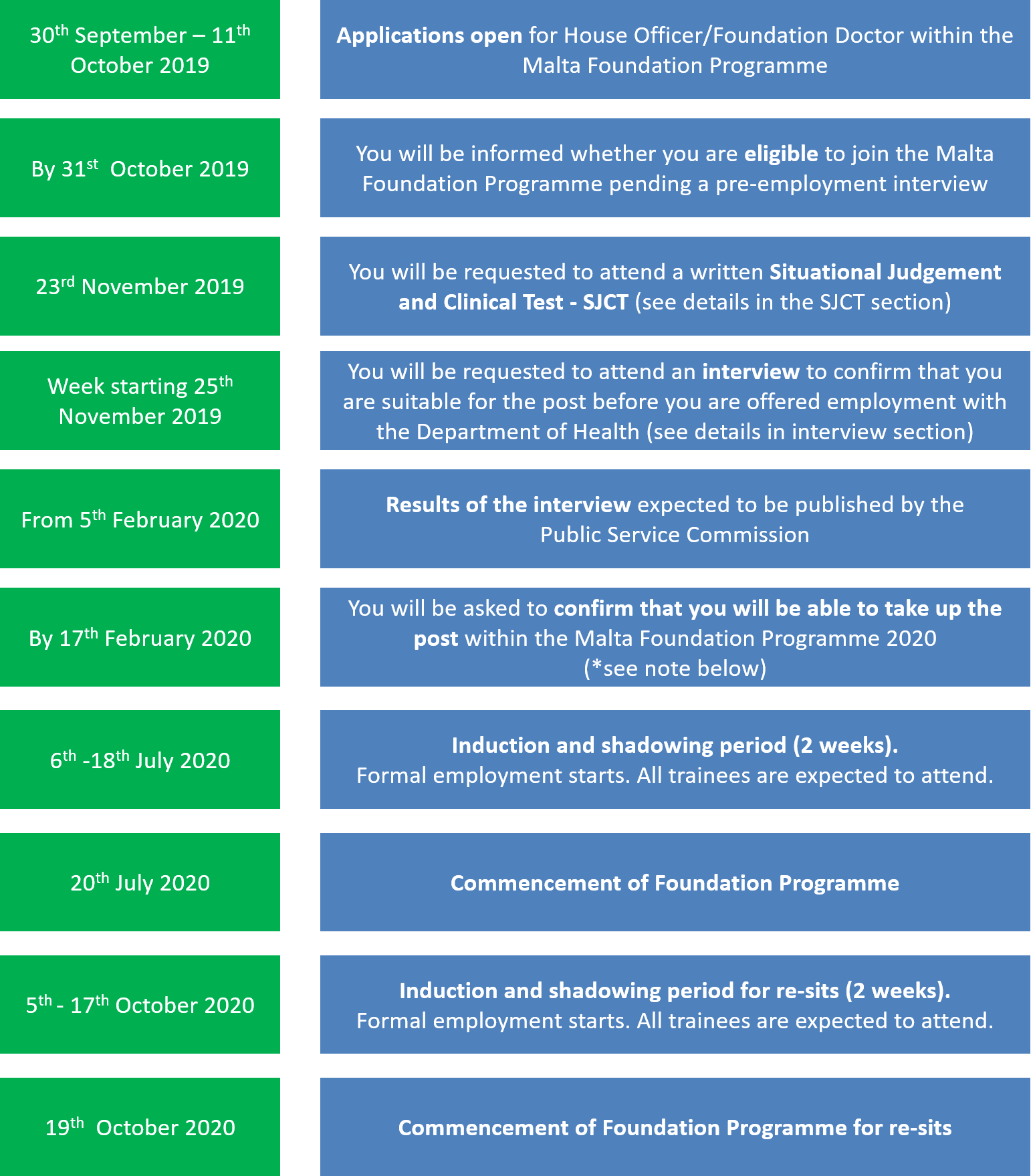 Top Foundations 2020.Foundation Programme Malta